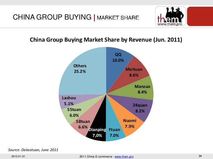 an analysis of chinaa e commerce industry 314 analysis of chinese ecommerce websites conversion rate in a fierce competitive business data source: china e-business research center, data analysis enhances ecommerce table of contents 1 industry review and forecast 11 growth trend of the ecommerce market in china 12.
