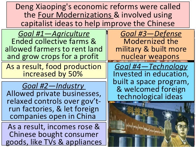 Reform and opening-up policies in China