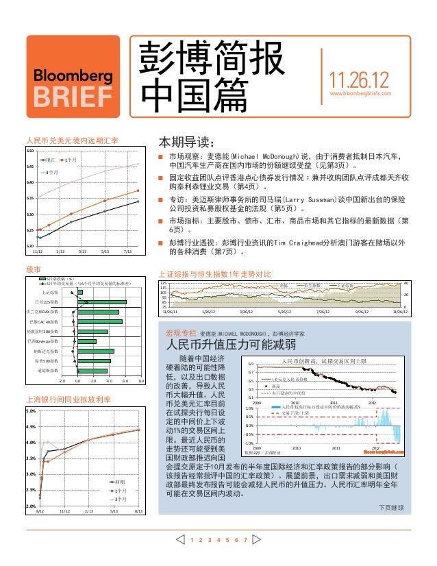 China brief