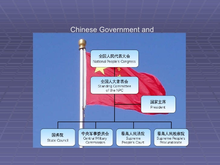 Chinese Government and