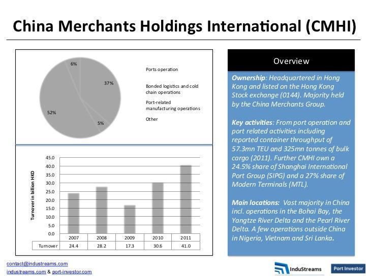 China Merchants Holdings Interna3onal (CMHI)                                                                  6%...