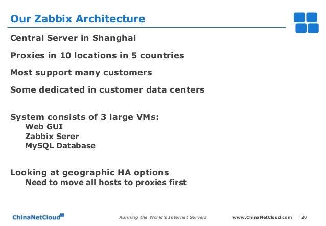 Chinanetcloud using zabbix monitoring at scale zabbix for Architecture zabbix