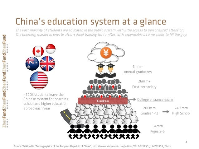essay on chinese education However, china is irreversibly part of the international community, and developments in china's educational system will have an increasingly profound influence on the other systems of the world, just as so many of them have influenced the present chinese system of education.