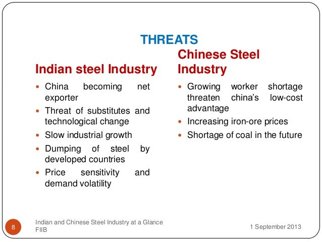 mittal steel swot analysis Chinese steel industry and its swot analysis  arcelor mittal ( luxembourg) -- 972 mt habei iron and steel - -444 mt 2 habei iron and steel.