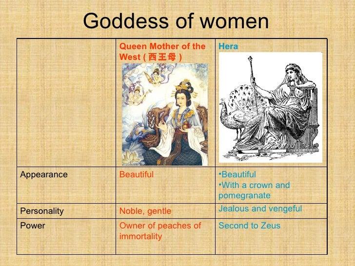 chinese and greek mythology Greek mythology is vast and fascinating and the origin of greek mythology is the theogony by hesiod the older sources of greek mythology.