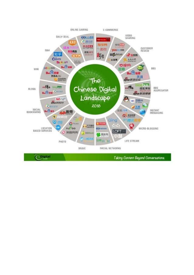 Chinese digital landscape 2013