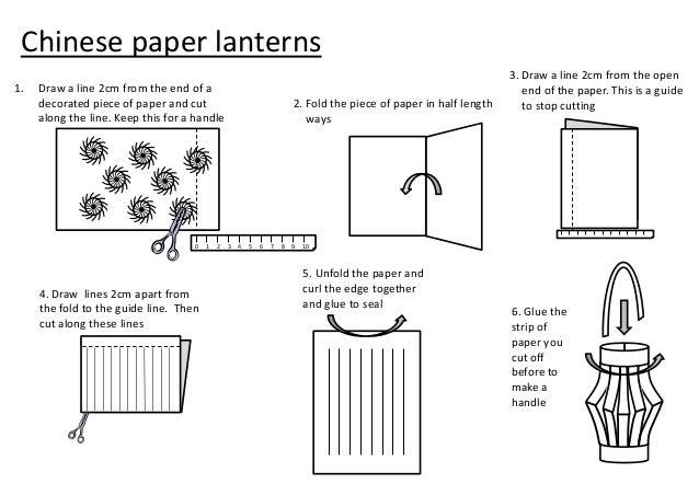 Chinese paper lanterns                                                                                                    ...