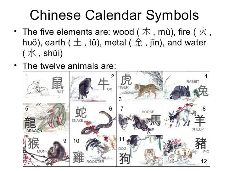 Chinese Symbols Elements Symbols• The Five Elements