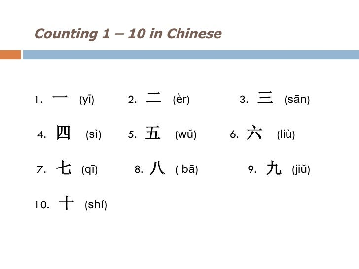Chinese Characters 1-10 Counting 1 – 10 in Chinese