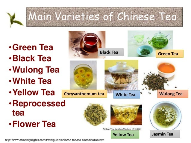 Chinese tea introduction