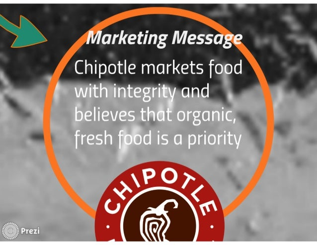 chipotle grill case study essay Free case study solution & analysis | caseforestcom chipotle mexican grill 1 a) do you think cmg ought to consider an advertising campaign.