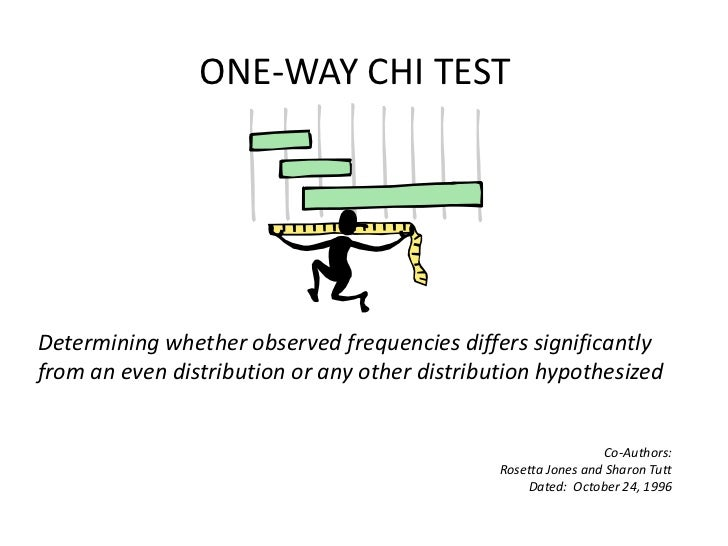 ONE-WAY CHI TEST<br />Determining whether observed frequencies differs significantly from an even distribution or any othe...