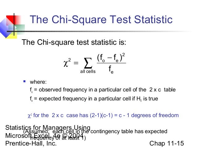 chi-square dissertation An r tutorial on performing the chi-squared goodness of fit test for independent variables.
