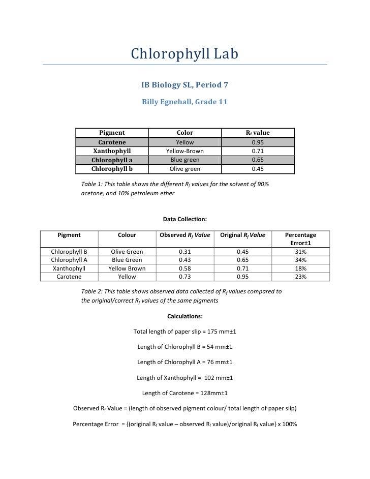 Chlorophyll Lab IB Biology SL, Period 7 Billy Egnehall, Grade 11 ...