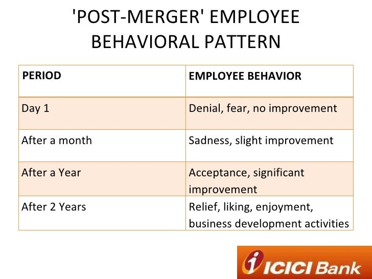 change management at icici Get in touch with our 24/7 help center,online, via email, branch visit or phone get  all the information related to banking transaction, managing a/c or more at.