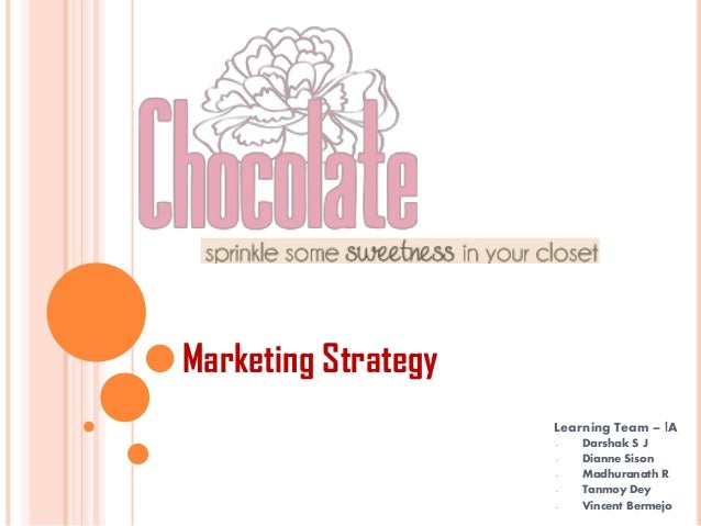 Marketing Strategy for Chocolate Clothing