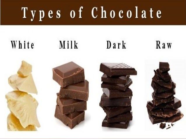 What are the disadvantages of chocolates?