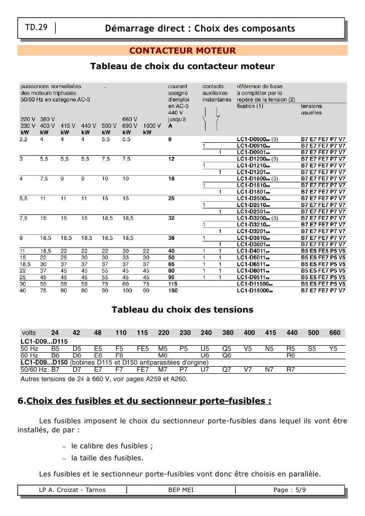 Choix coposant elec - Sectionneur porte fusible telemecanique ...