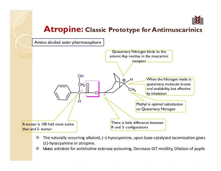Trihexyphenidyl Artane Apo Trihex