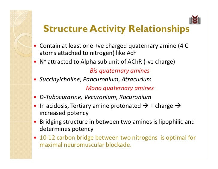 relationship between lipophilicity and drug activity