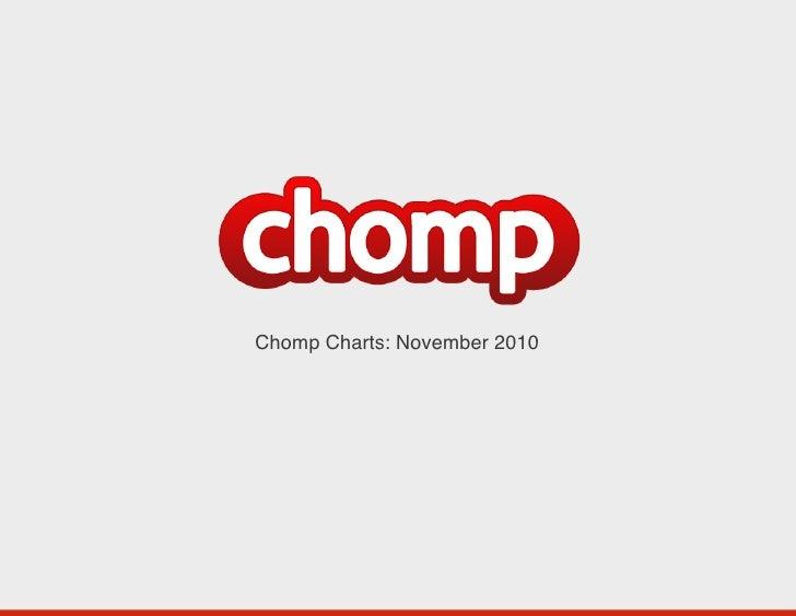 Chomp Charts:  November 2010