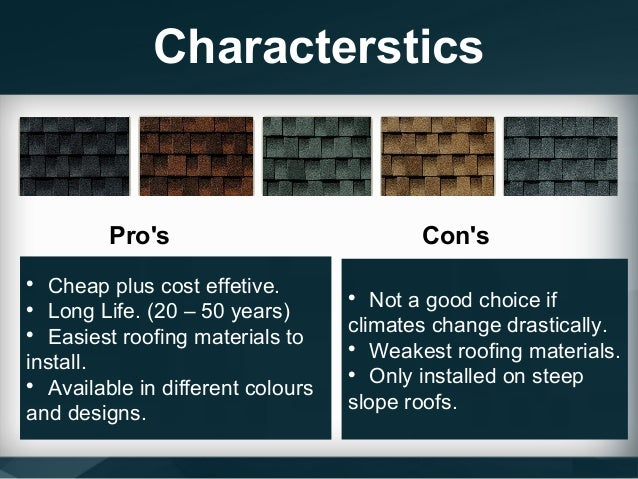 Types of roofing shingles for roofs for Different types of roofing materials