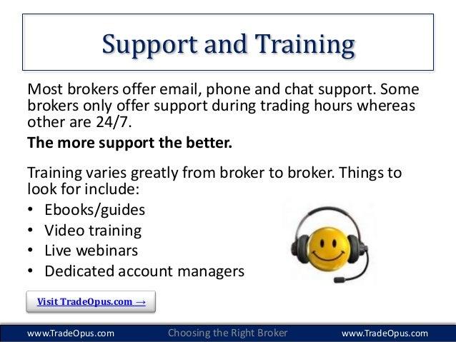 Fx options brokers