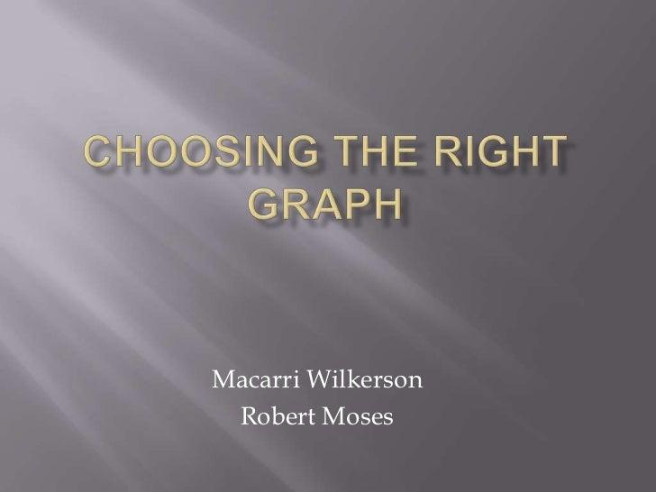 Choosing the right graph mwrm