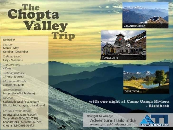 Contents1.   Chopta Valley                …32.   Itinerary                    …43.   Add on: Camp Ganga Riviera   …64.   R...