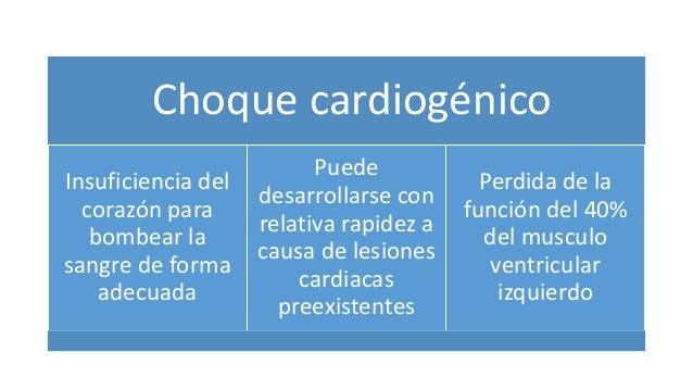 Choque cardiogénico Insuficiencia del corazón para bombear la sangre de forma adecuada Puede desarrollarse con relativa ra...
