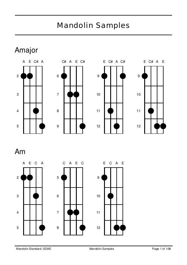 Mandolin Chords Em Music Sheets Chords Tablature And Song Lyrics