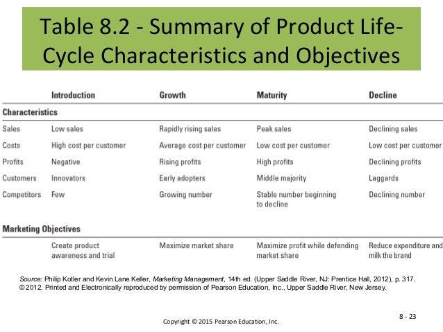 strategies of product decline essay