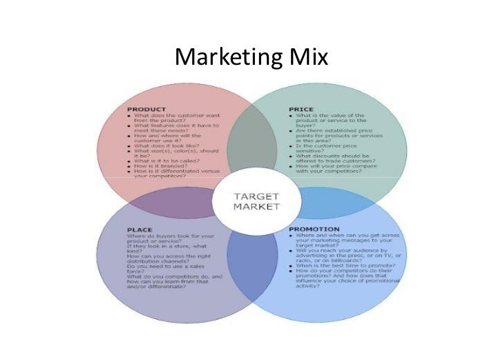 marketing mix and csr Marketing mix - the 4 p's of social marketing social marketing was born as a discipline in the 1970s, with the increasing need to sell ideas this adds another dimension to the strategy development and sustainability of campaigns, namely.