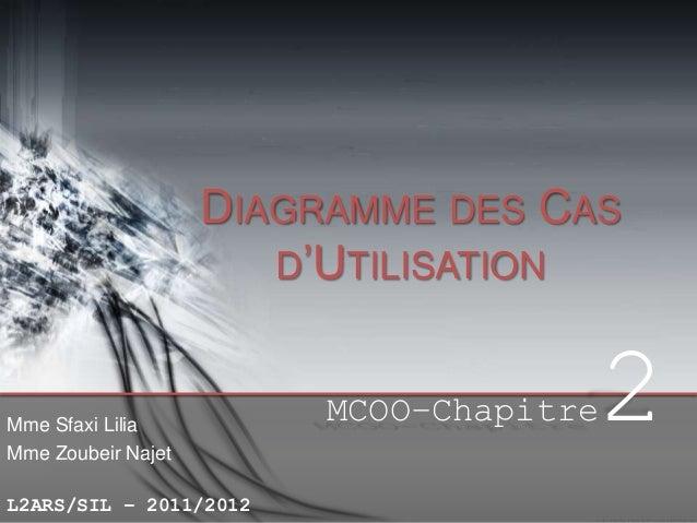 DIAGRAMME DES CAS D'UTILISATION  Mme Sfaxi Lilia Mme Zoubeir Najet L2ARS/SIL – 2011/2012  MCOO–Chapitre  2