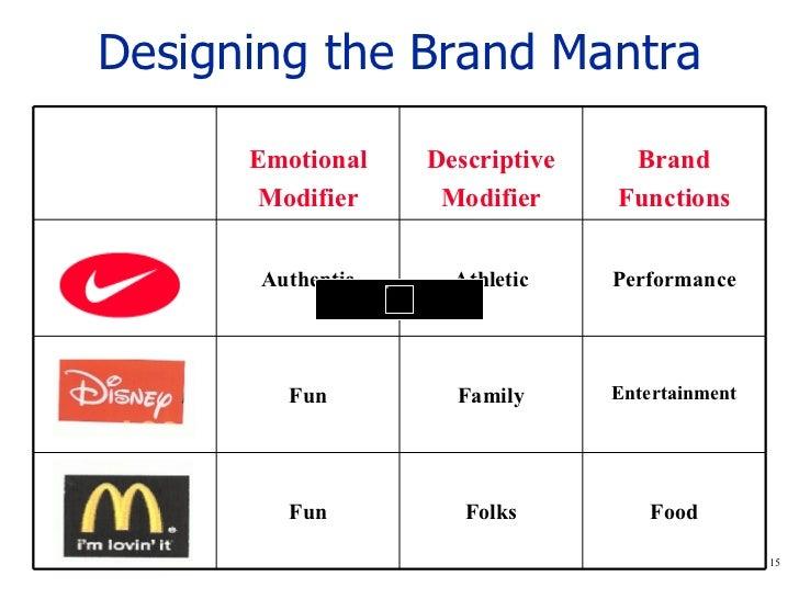 nike brand positioning statement