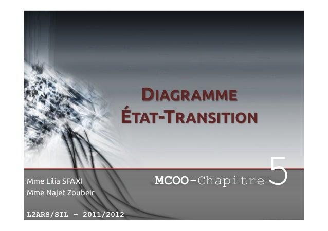 DIAGRAMME ÉTAT-TRANSITION  Mme Lilia SFAXI Mme Najet Zoubeir L2ARS/SIL – 2011/2012  MCOO-Chapitre  5