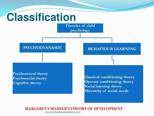 taxonomy of the theoretical approaches to Able to adapt a learning theory in a given situation [1] taxonomy produced by a group of  learning approach to determine the bloom's taxonomy category of a .