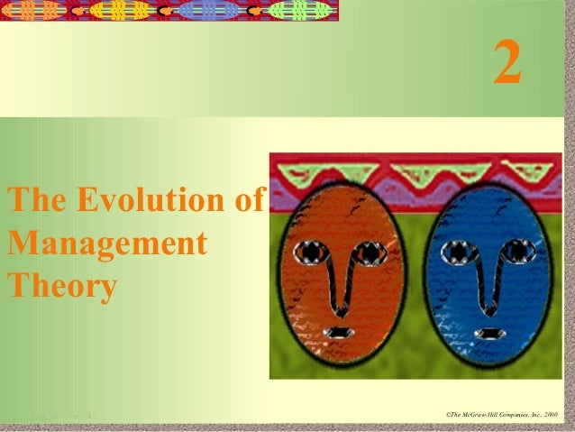 2-1Irwin/McGraw-Hill ©The McGraw-Hill Companies, Inc., 20002The Evolution ofManagementTheory