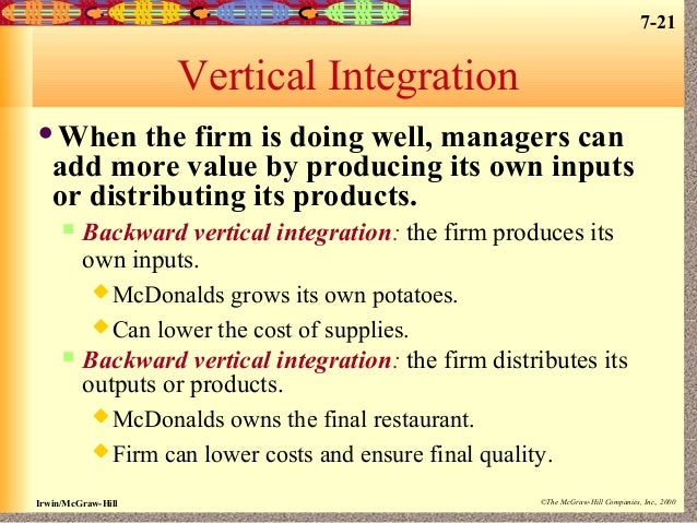 Examples of Vertically Integrated Companies