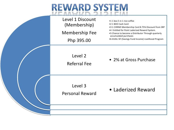 hsm 220 week four designing a reward system According to lawler (1987), organizations can design reward systems to reduce   in a four-day work week, that employee would work 10 hours per day to reach.