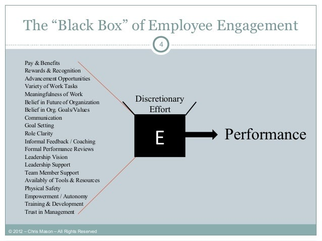 dissertation on employee engagement Here's how to order employee engagement dissertation employee engagement is a topic that is becoming increasingly important big corporations want to engage their.