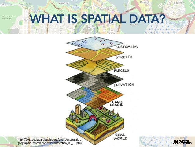 Open Access Spatial Data For Effective Disaster Risk Reduction