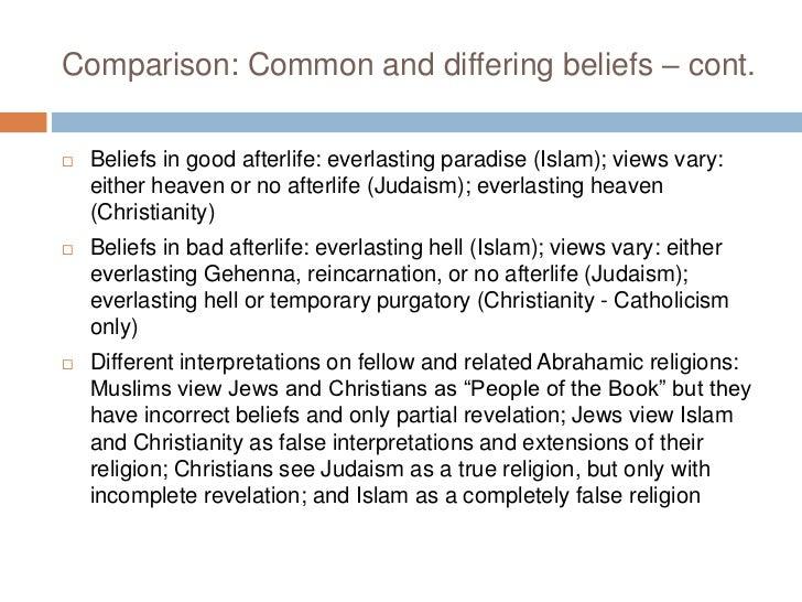 islam christianity and jewish