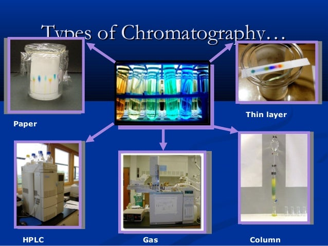 column and thin layer chromatography Reminder: these notes are meant to supplement, not replace, the laboratory manual thin layer and column chromatography history and application.
