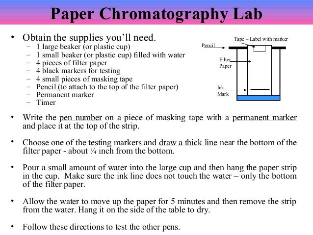 paper chromatography lab Paper chromatography uses ordinary filter paper (primarily cellulose) as the stationary phase thin-layer chromatography (abbreviated tlc) uses a thin glass plate.