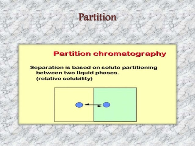 mechanism of the separation process in paper chromatography