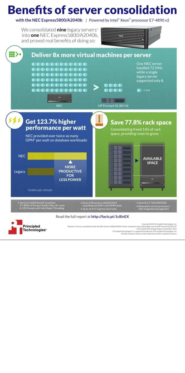 Server consolidation with the NEC Express5800/A2040b: Power and performance advantages over a legacy server - Infographic