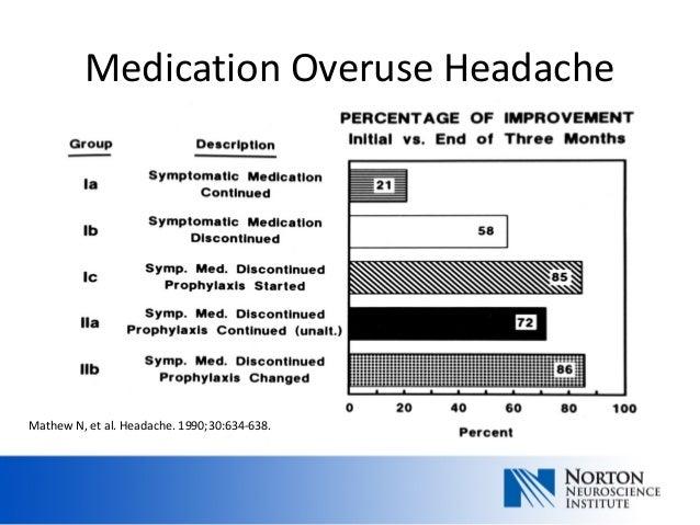 25 mg norvasc cananda discount prescription