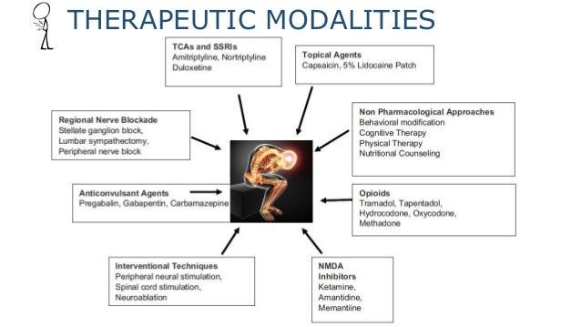 Brain Inhibits Pain Nature Com