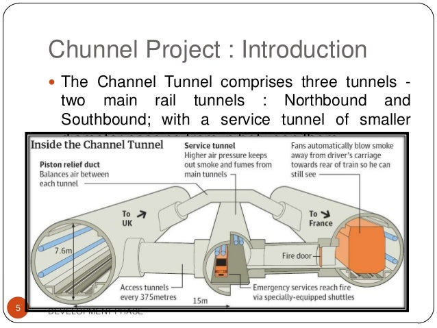 the chunnel implementation phase Implementation of channel estimation and  the data is received in the form of mimo channel matrix  the in-phase and.